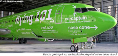 Flying 101 Livery on Kulula Airlines 737
