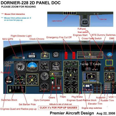 Dutch Coastguard Dornier Do228-212 panel.