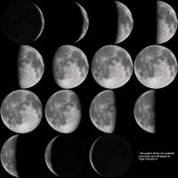 Image showing a full lunar cycle.