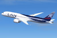 Screenshot of LAN Boeing 787-8 in flight.