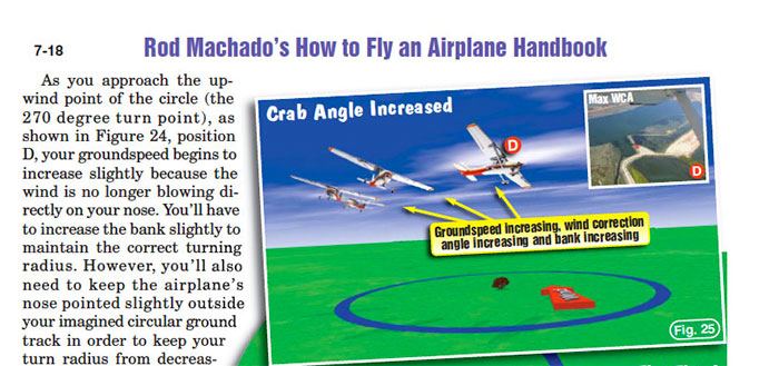 "Screenshot from the book, ""How to Fly an Airplane"""