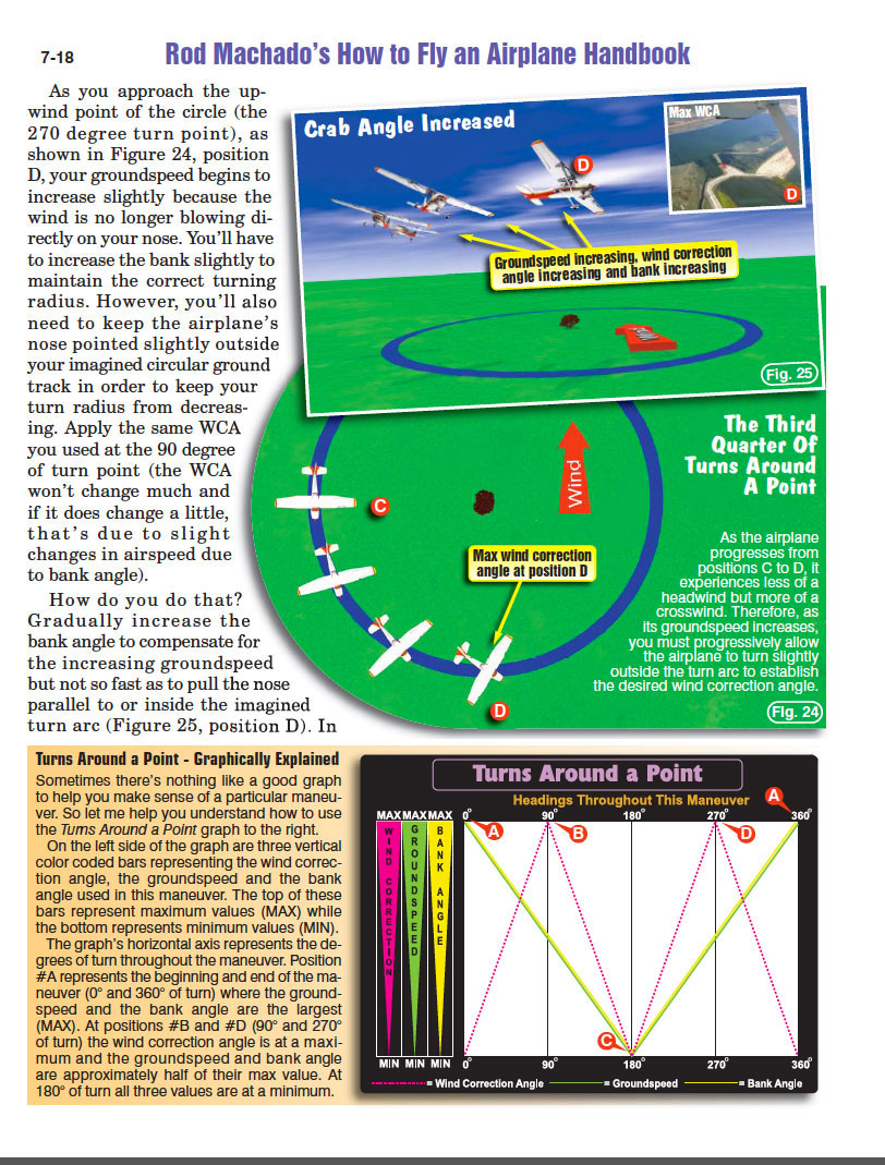 Flight training essentials rod machados ebooks screenshot from the book how to fly an airplane fandeluxe Image collections