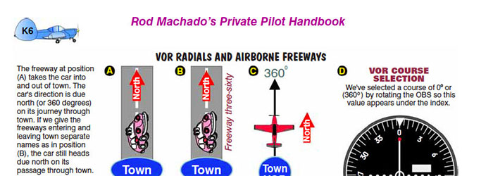 Private Pilot Handbook screenshot