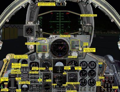 F-4 Phantom 2D Panel.