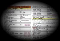 Keyboard commands table for Microsoft Flight Simulator 2004.
