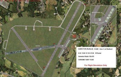 Overview of Gamston (Retford) EGNE.